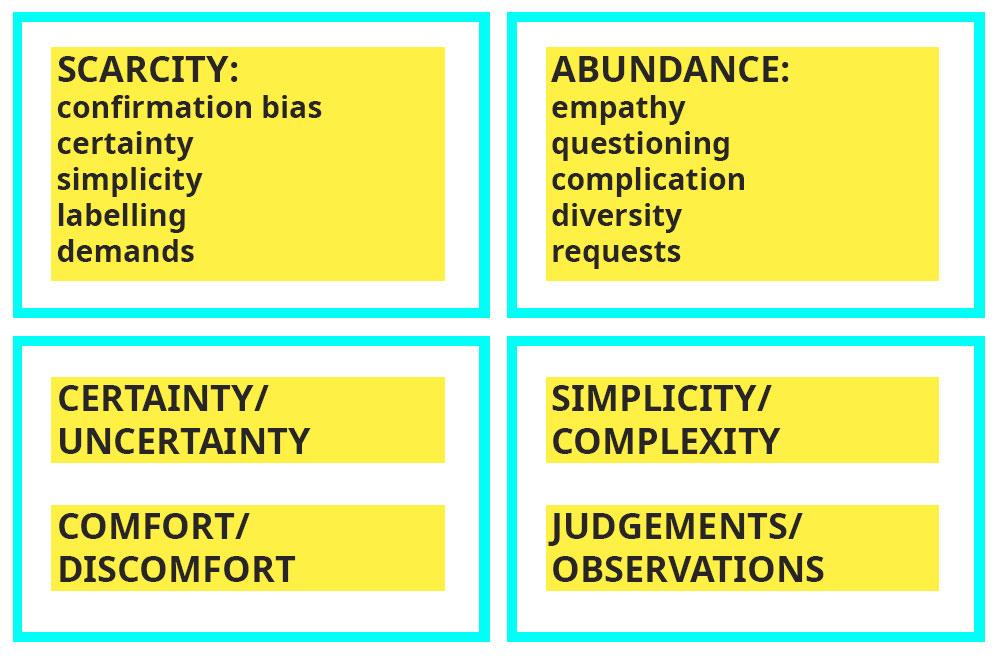 Consensus-Decision-making-flashcards_3_Jane-Lawson