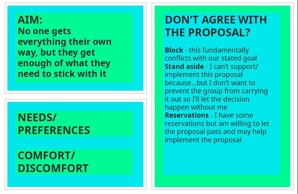 Consensus-Decision-making-flashcards_6_Jane-Lawson
