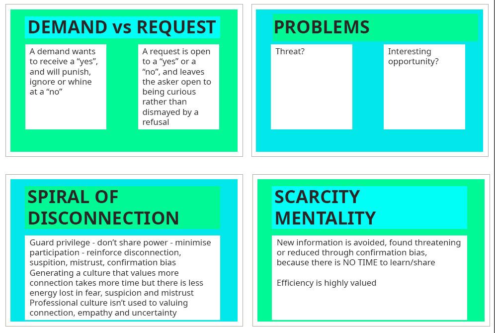 Consensus-Decision-making-flashcards_Jane-Lawson